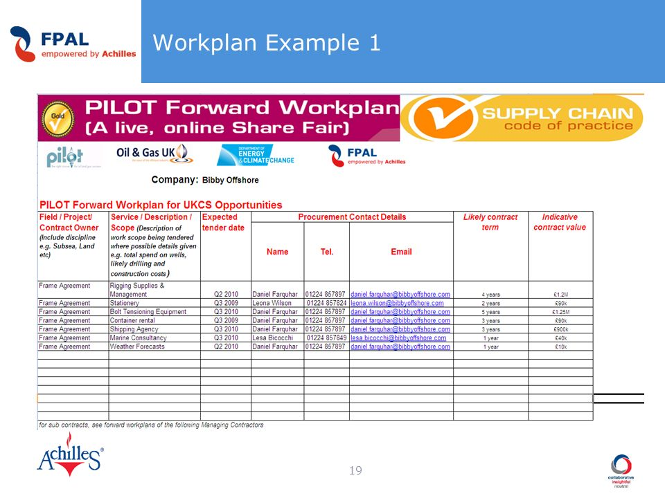 Workplan Example 1