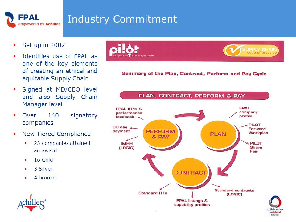 Industry Commitment Set up in 2002