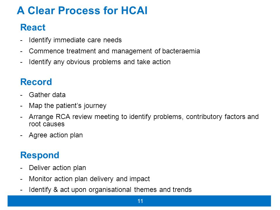 A Clear Process for HCAI