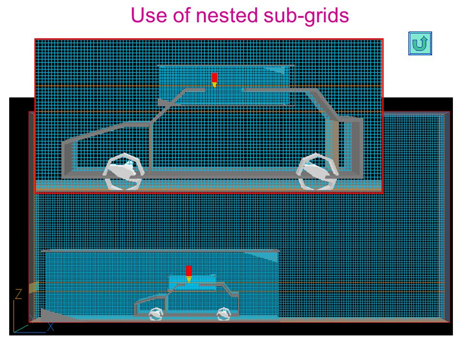 Use of nested sub-grids
