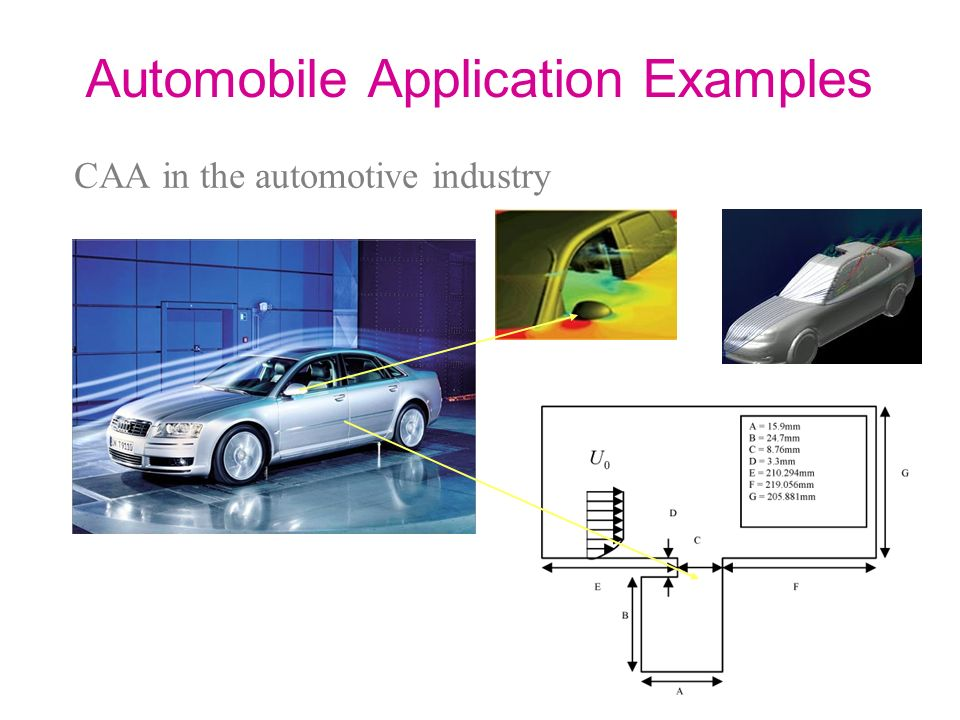 Automobile Application Examples