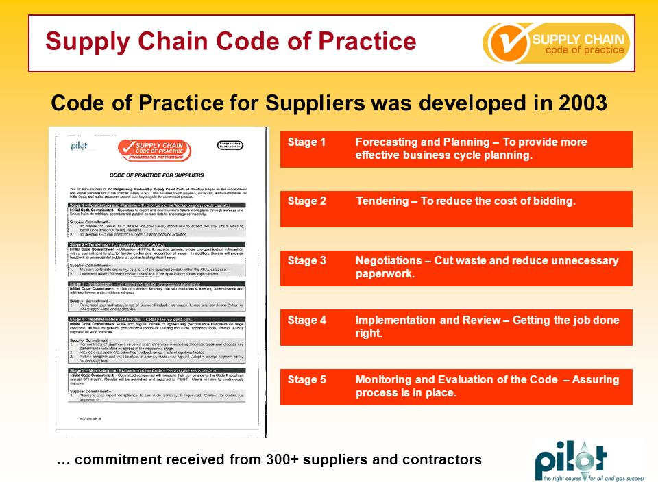 Code of Practice for Suppliers was developed in 2003