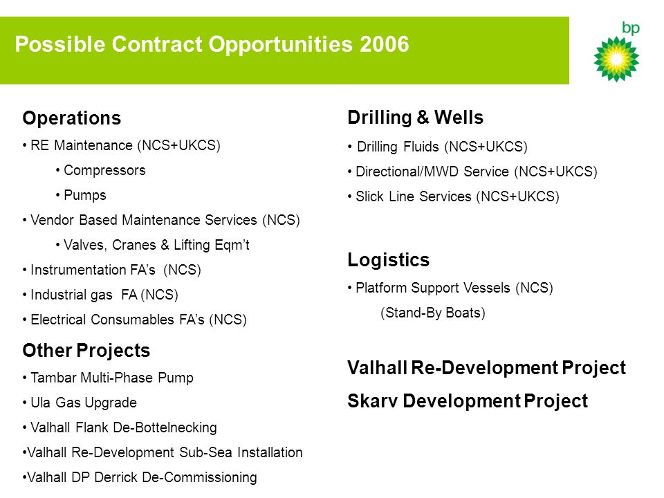 Possible Contract Opportunities 2006