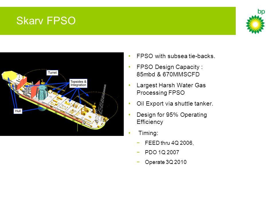 Skarv FPSO FPSO with subsea tie-backs.