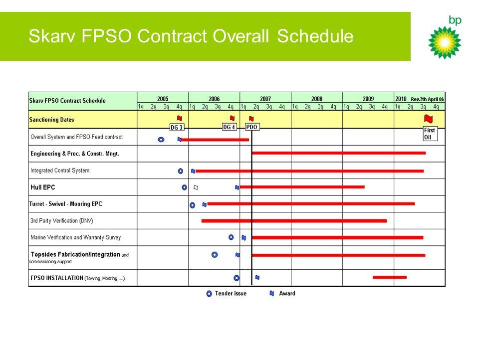 Skarv FPSO Contract Overall Schedule