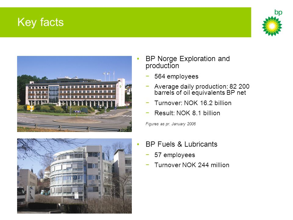 Key facts BP Norge Exploration and production BP Fuels & Lubricants
