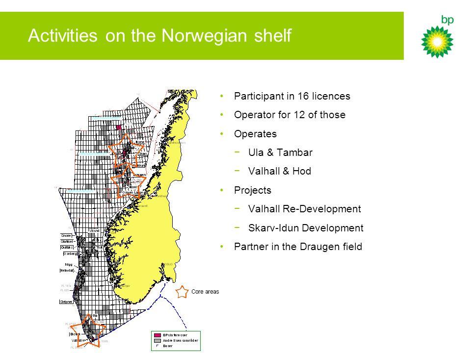Activities on the Norwegian shelf