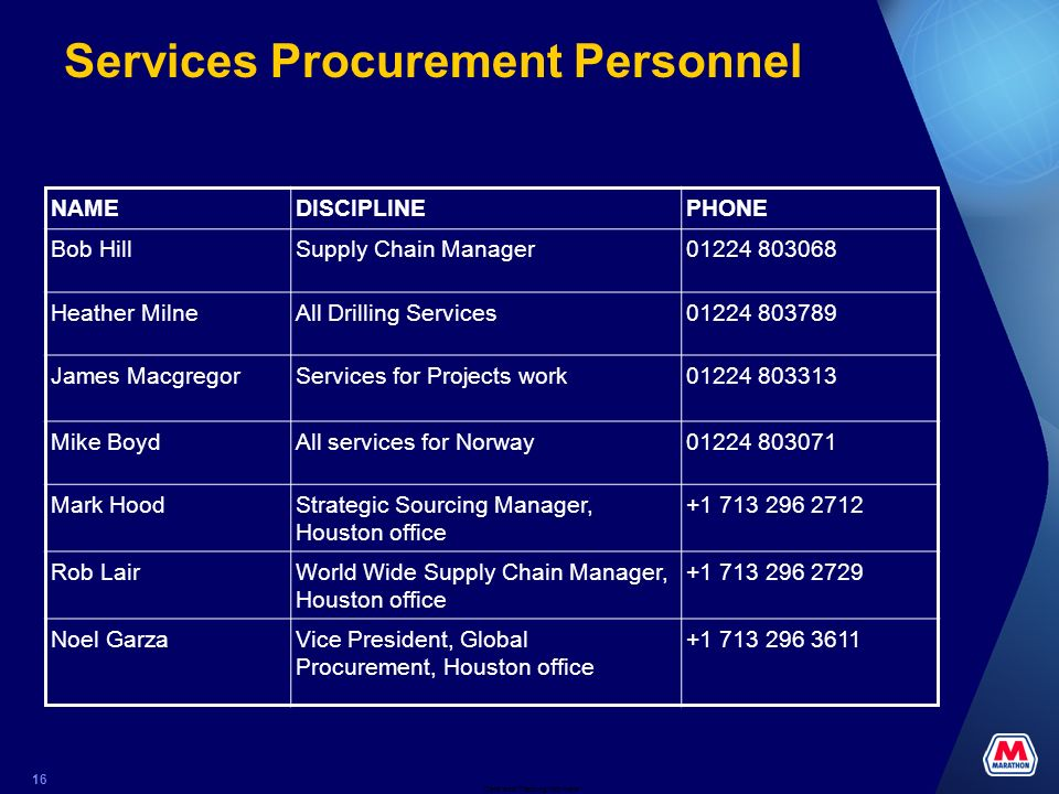 Services Procurement Personnel