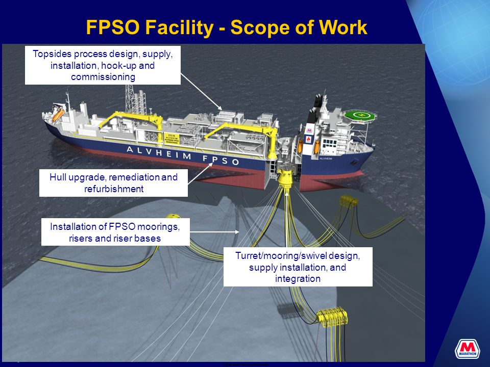 FPSO Facility - Scope of Work