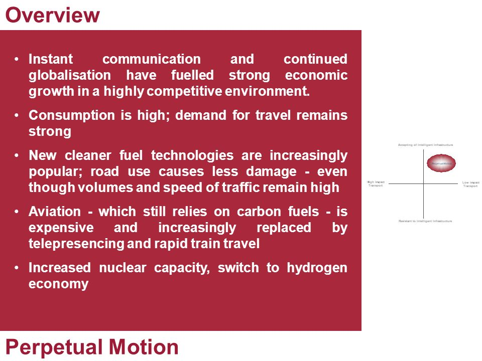 Overview Perpetual Motion