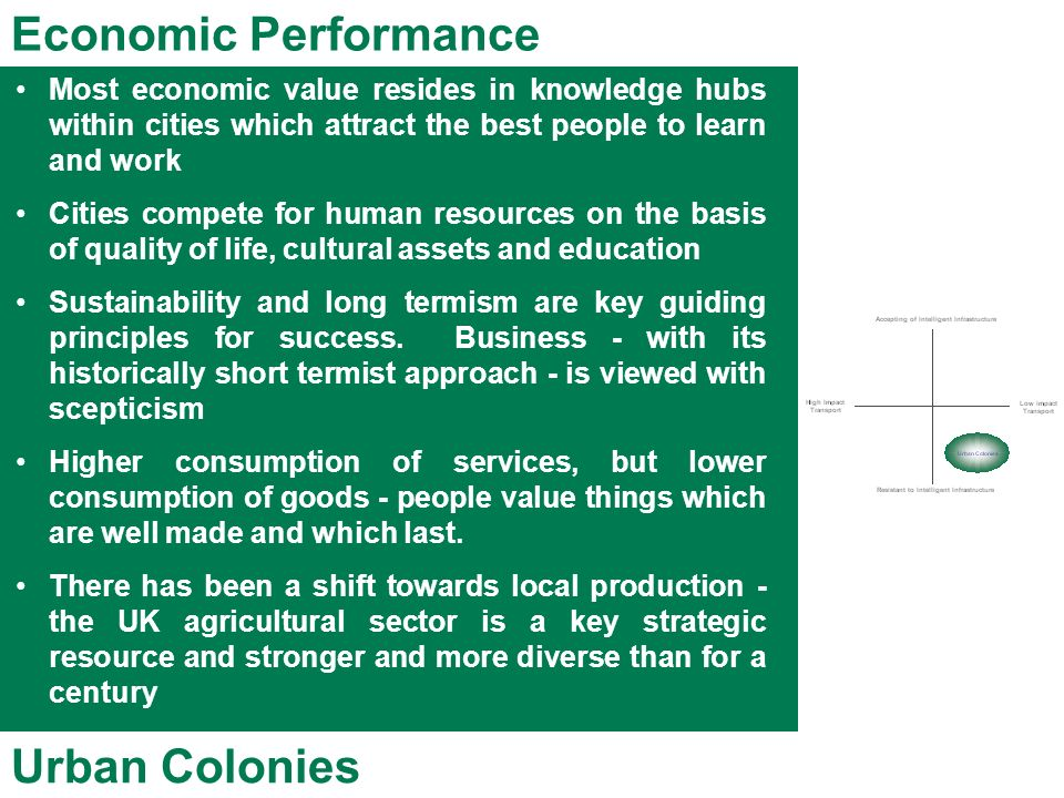 Economic Performance Urban Colonies