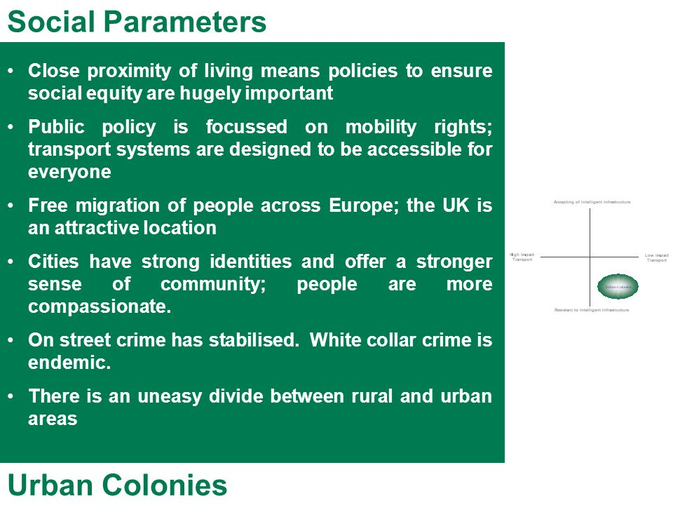 Social Parameters Urban Colonies