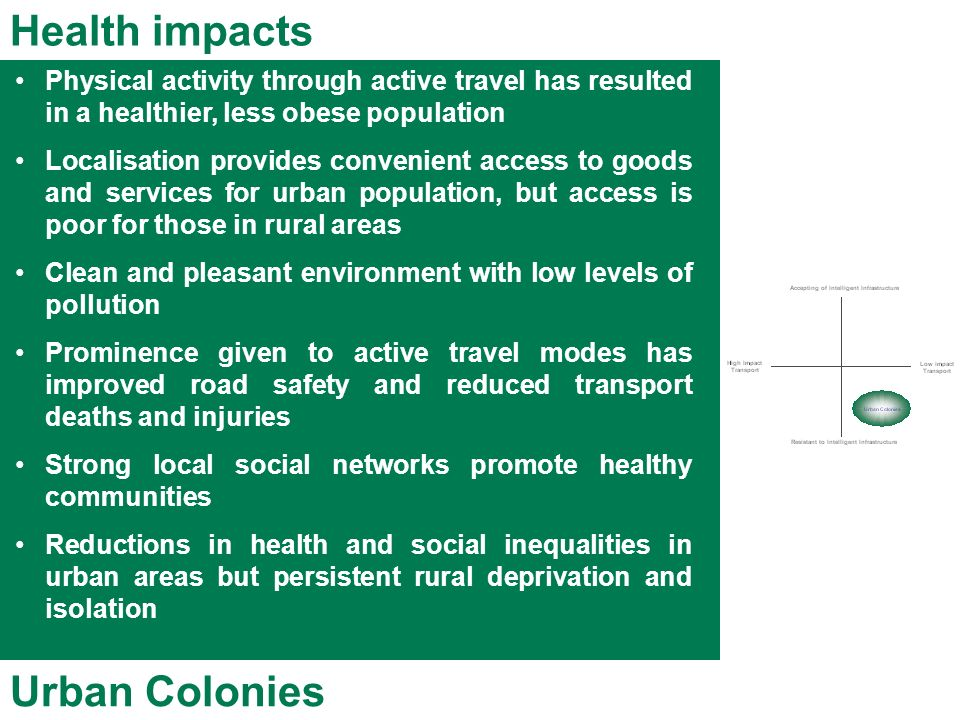 Health impacts Urban Colonies