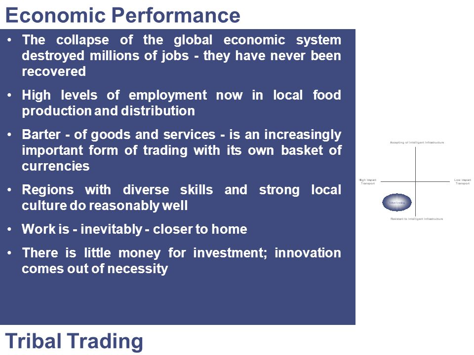 Economic Performance Tribal Trading