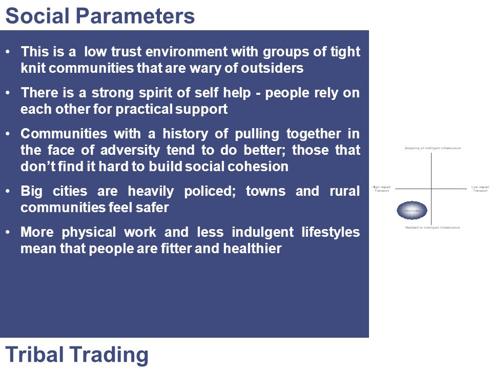 Social Parameters Tribal Trading