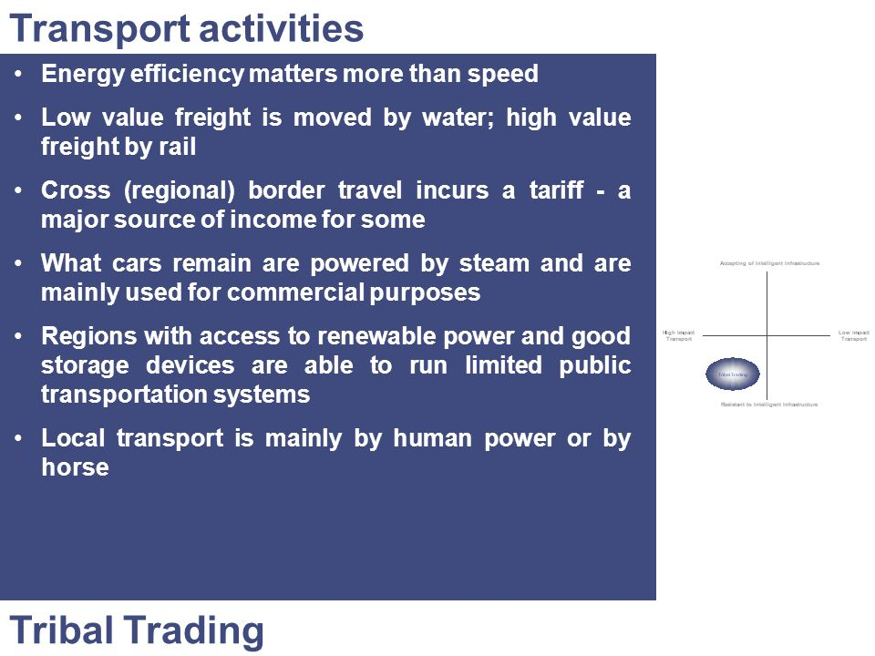 Transport activities Tribal Trading