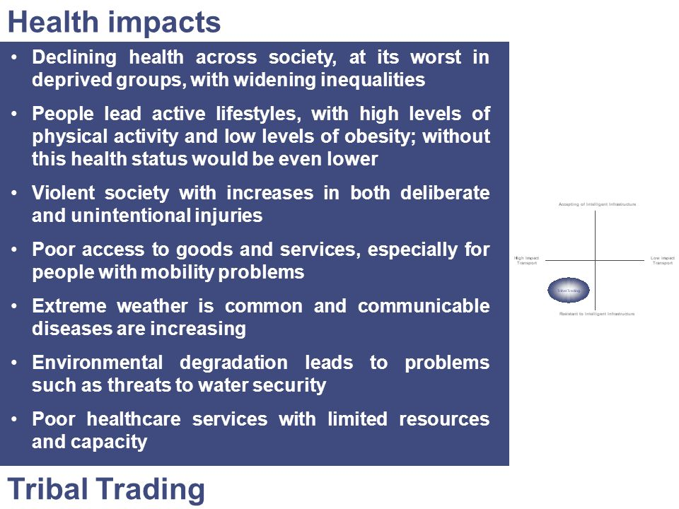 Health impacts Tribal Trading
