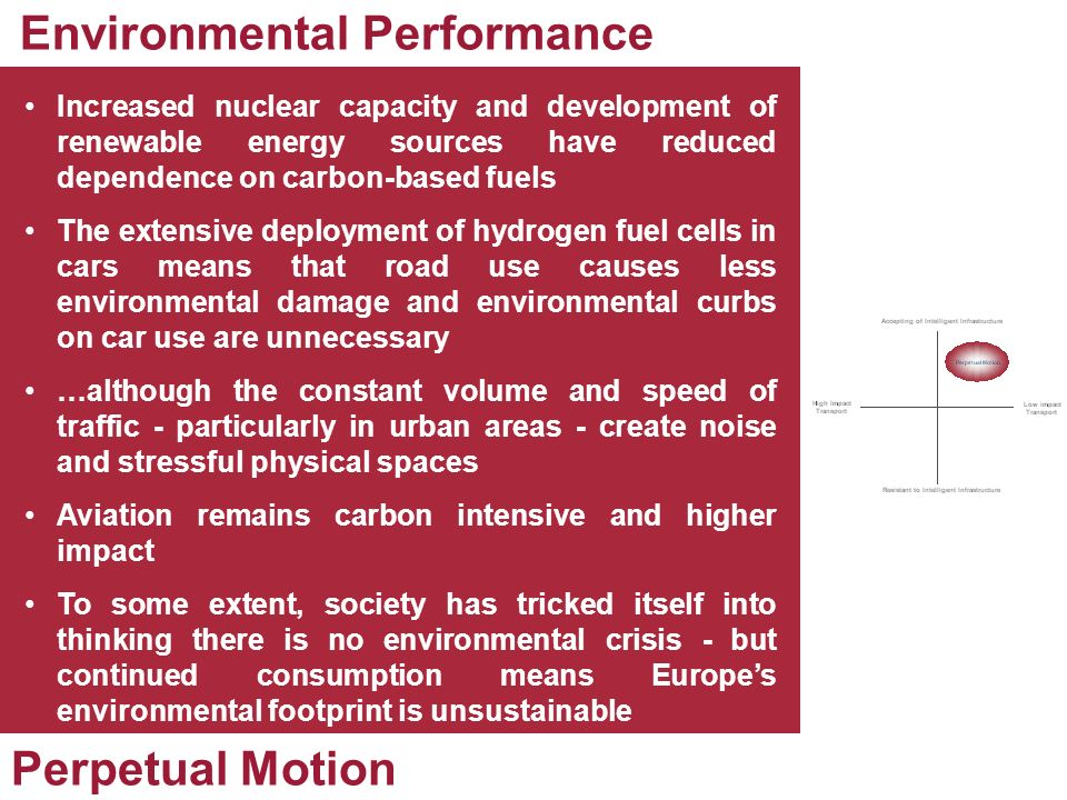 Environmental Performance