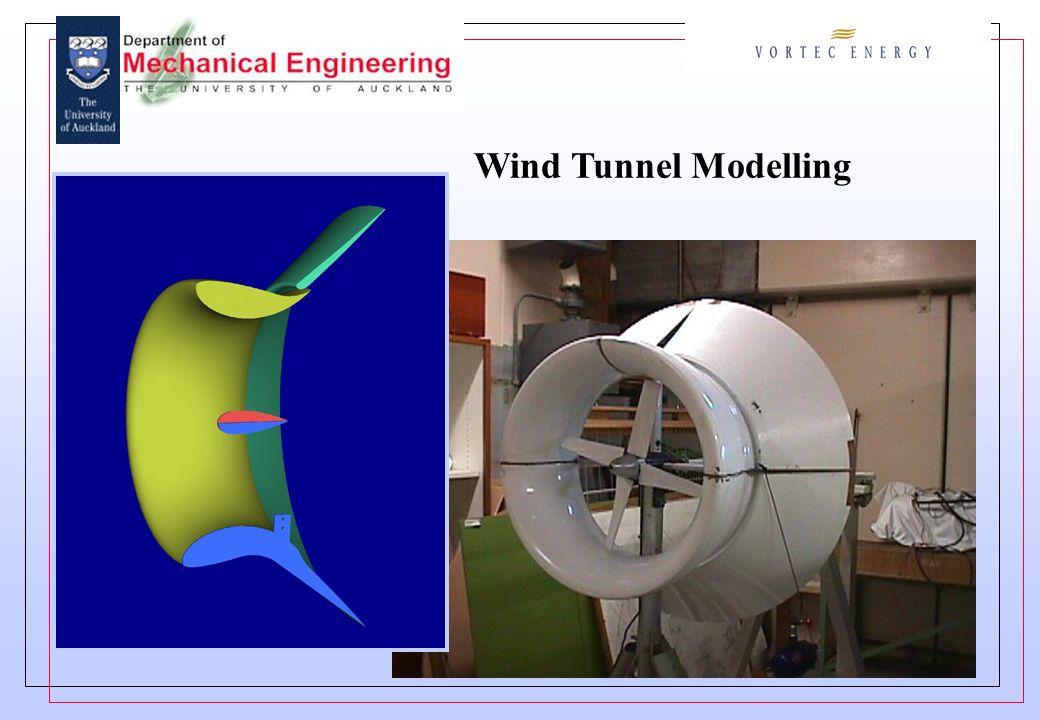 Wind Tunnel Modelling