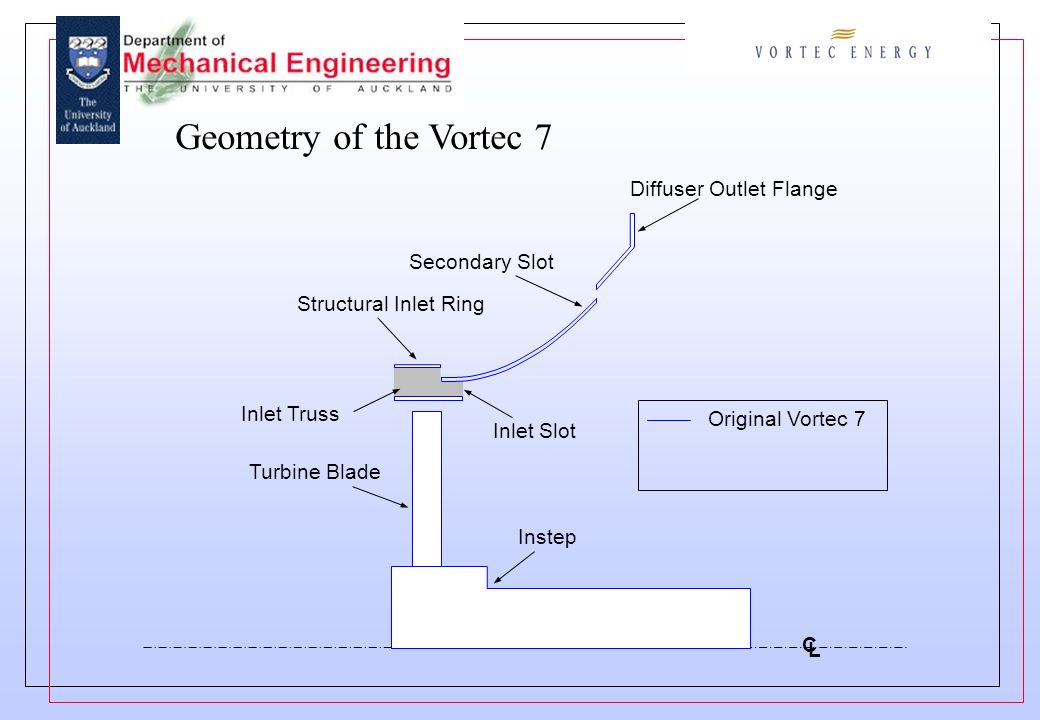 Geometry of the Vortec 7 Diffuser Outlet Flange Secondary Slot