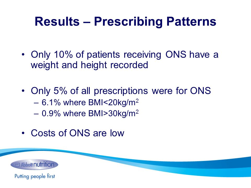 Results – Prescribing Patterns