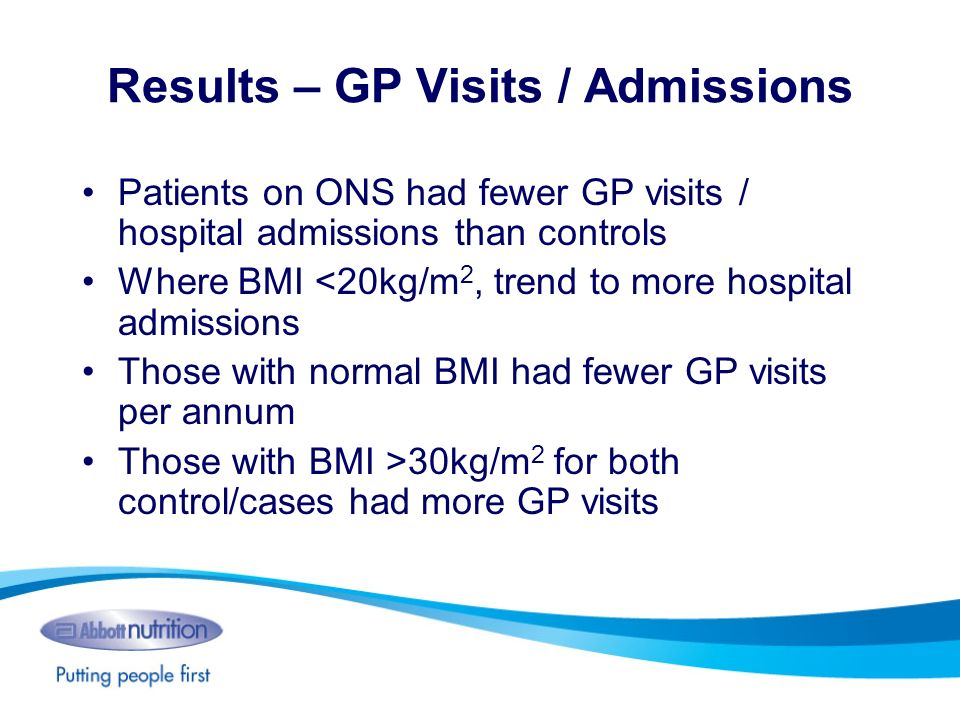 Results – GP Visits / Admissions