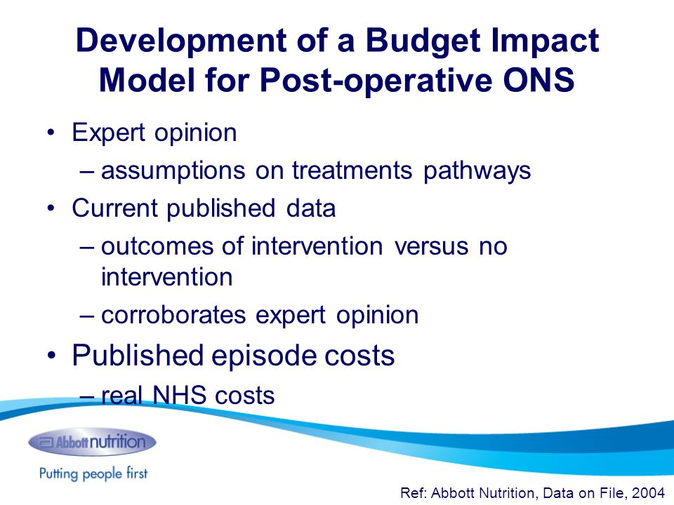 Development of a Budget Impact Model for Post-operative ONS