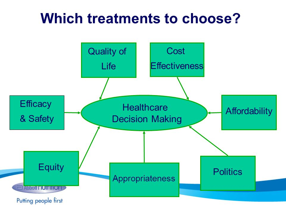 Which treatments to choose