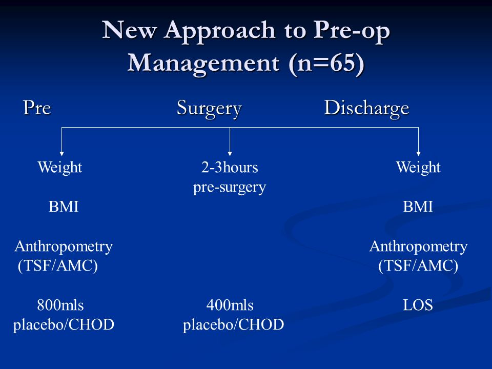New Approach to Pre-op Management (n=65)