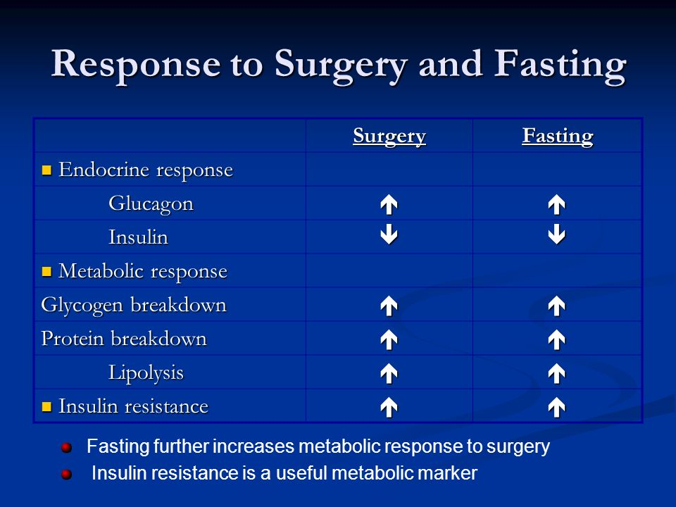 Response to Surgery and Fasting