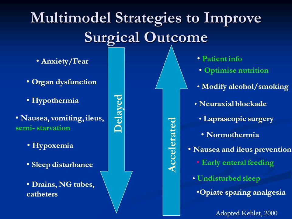 Multimodel Strategies to Improve Surgical Outcome