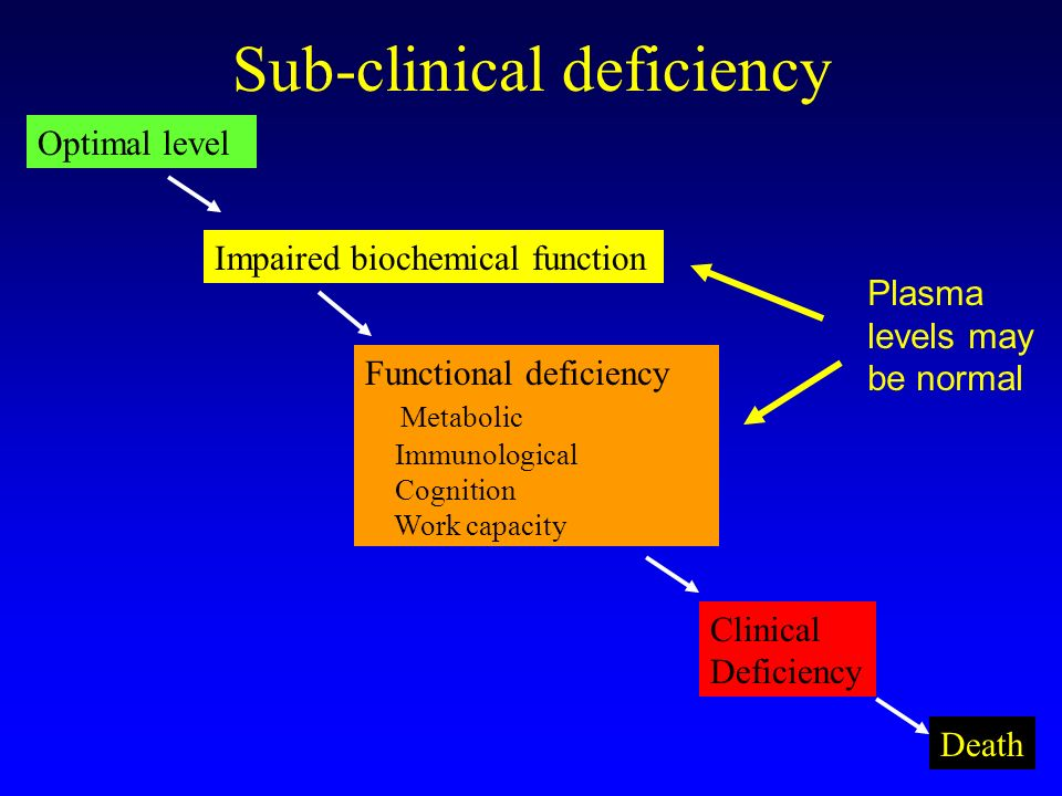 Sub-clinical deficiency