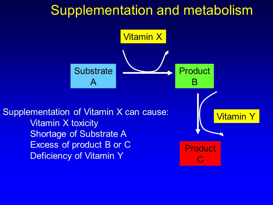 Supplementation and metabolism