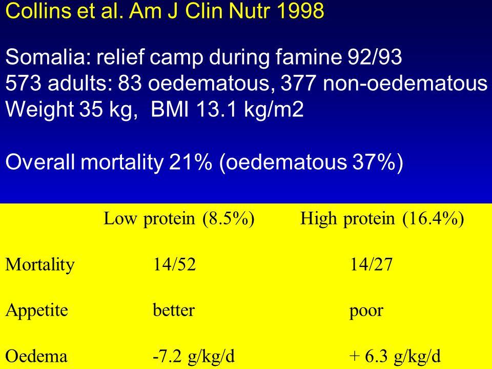 Collins et al. Am J Clin Nutr 1998