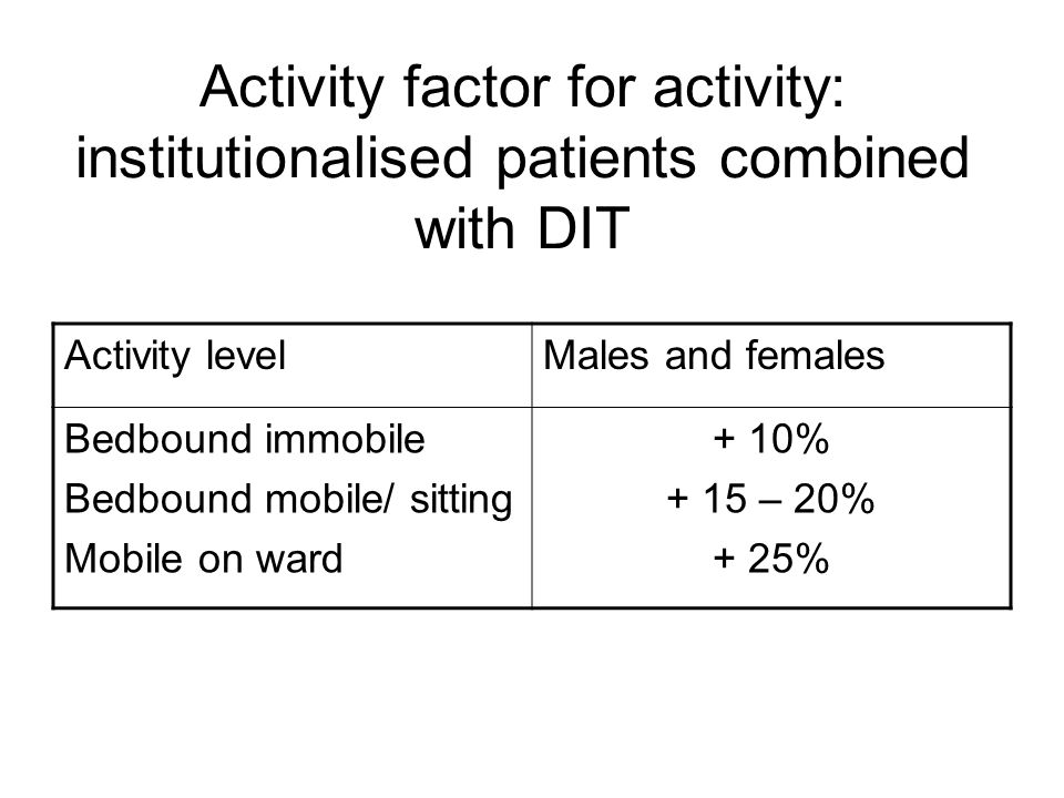 Activity factor for activity: institutionalised patients combined with DIT