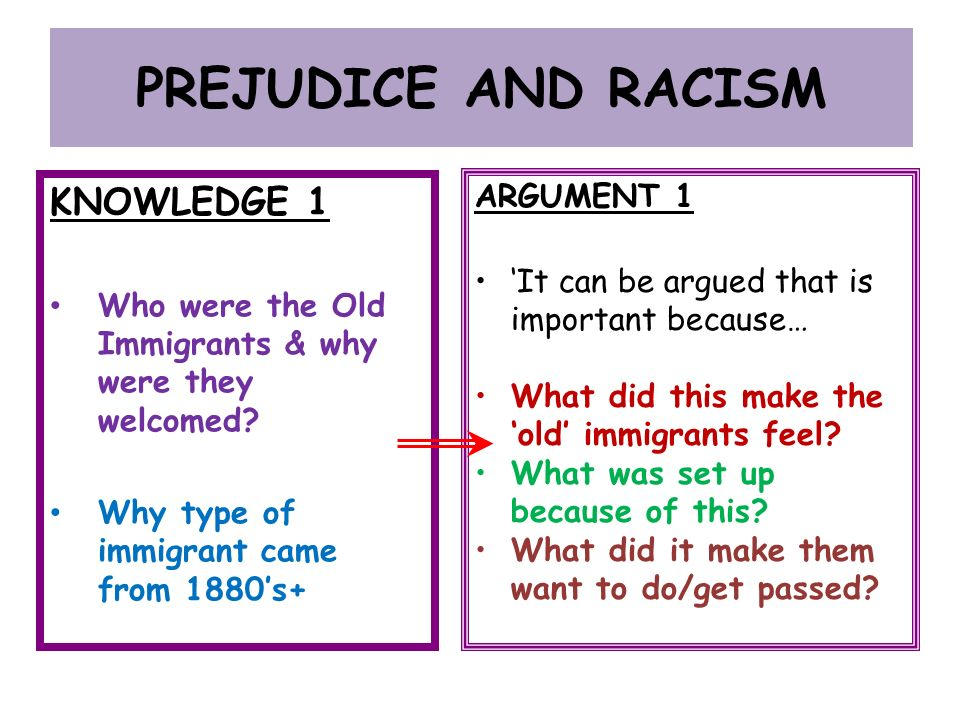 racism in school essay Othello documents - racism in othello | 1009431 get help with any kind of assignment - from a high school essay to a phd dissertation.