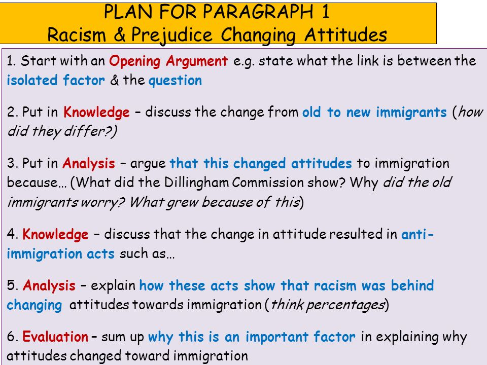 essays racism and prejudice Racism essayswhen the words racism is mention what comes to mind to most people racism is when one belief that his/her genetically physical characteristics is better than the characteristics of another race.