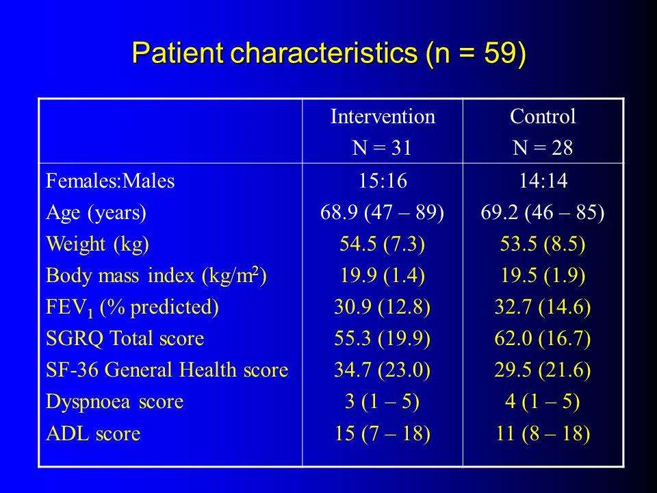 Patient characteristics (n = 59)