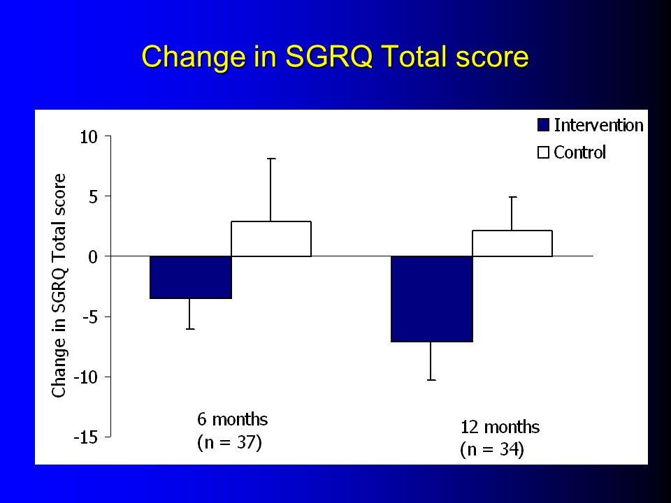 Change in SGRQ Total score