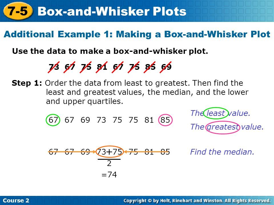 Box and whisker plots ppt download box and whisker plots ccuart Images