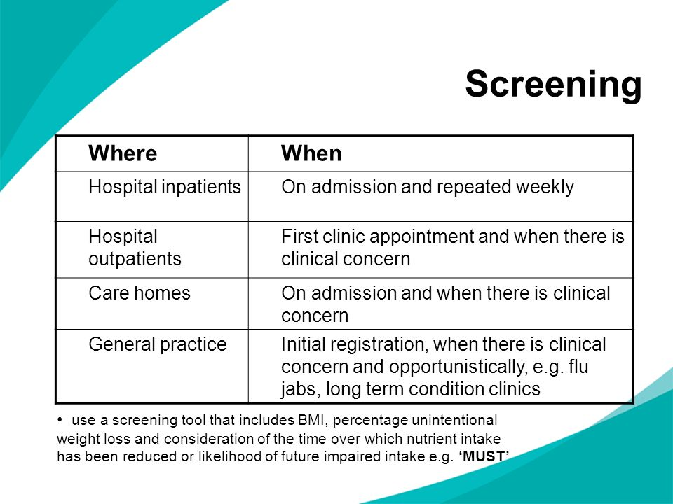 Screening Where When Hospital inpatients