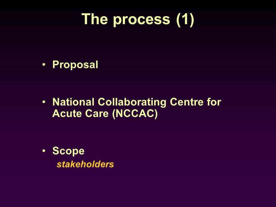 The process (1) Proposal