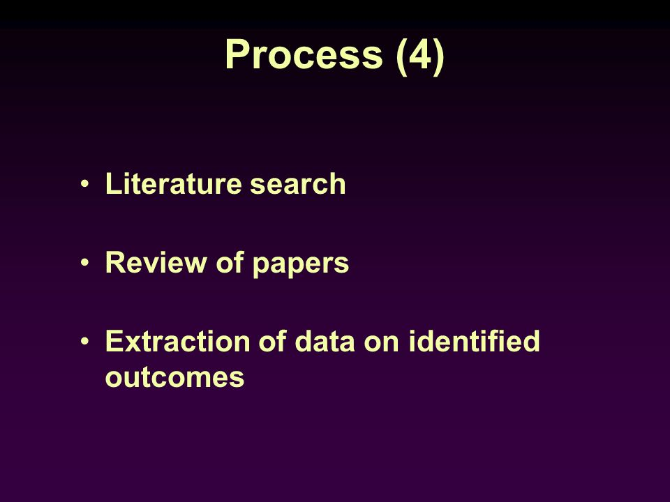 Process (4) Literature search Review of papers