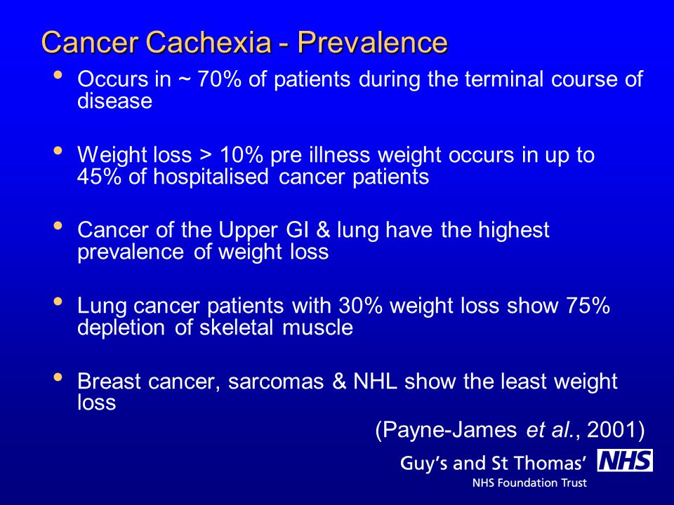 Cancer Cachexia - Prevalence