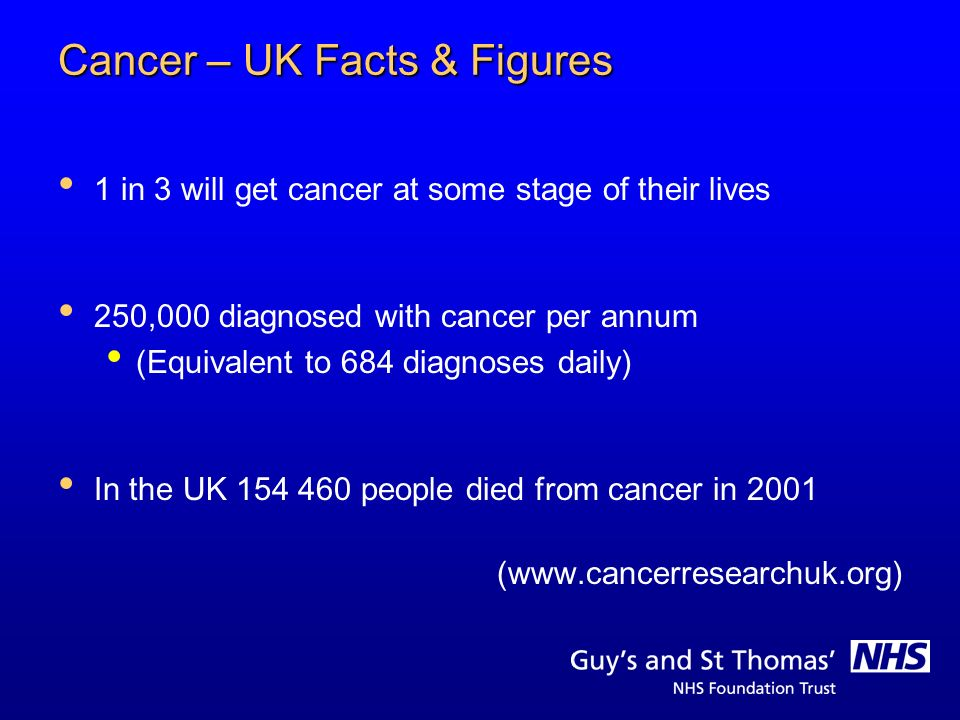 Cancer – UK Facts & Figures
