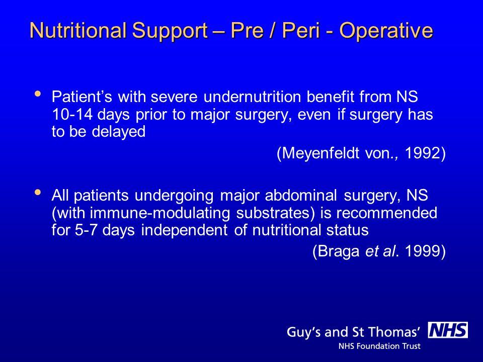 Nutritional Support – Pre / Peri - Operative
