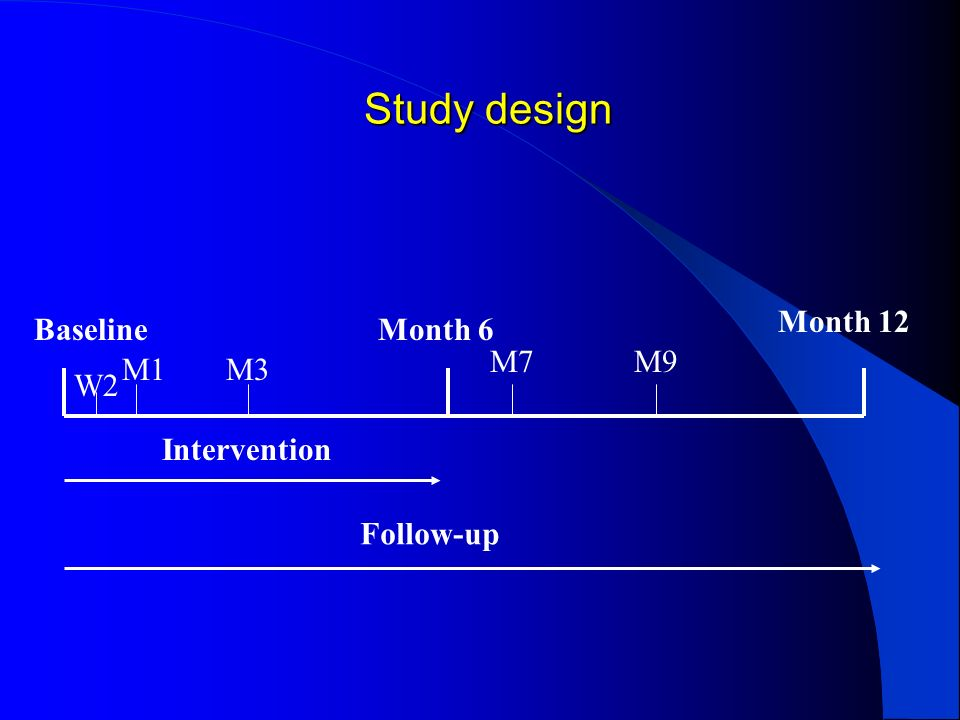 Study design Month 12 Baseline Month 6 M7 M9 M1 M3 W2 Intervention