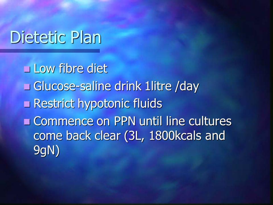 Dietetic Plan Low fibre diet Glucose-saline drink 1litre /day