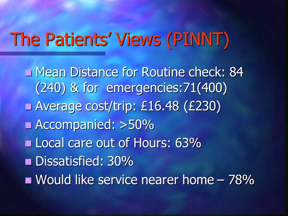 The Patients' Views (PINNT)