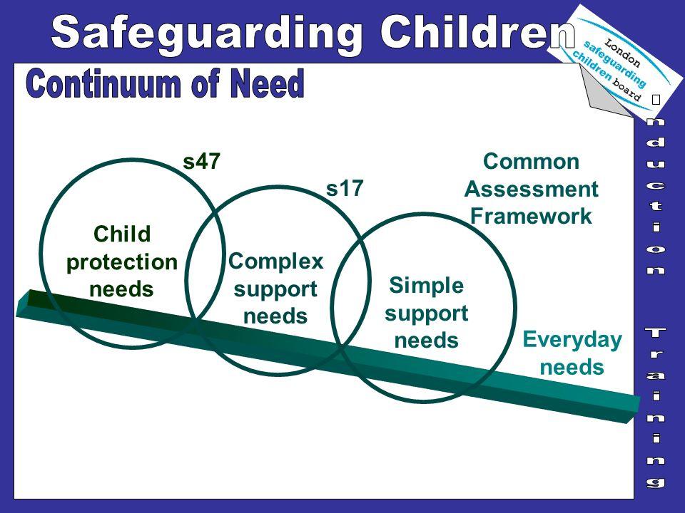 Common Assessment Framework Child protection needs